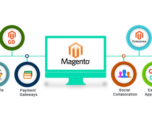 Making Magento E-commerce More Powerful